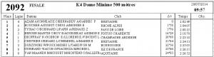 RNE gravelines fianle K4Dame minimes 500m